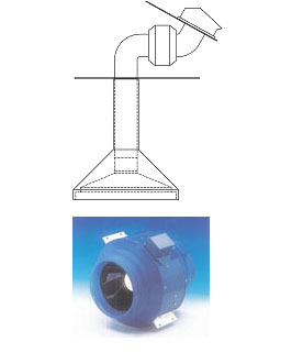 In-Line Blower, Attic Mount, ATEX-0.8 (800cfm)